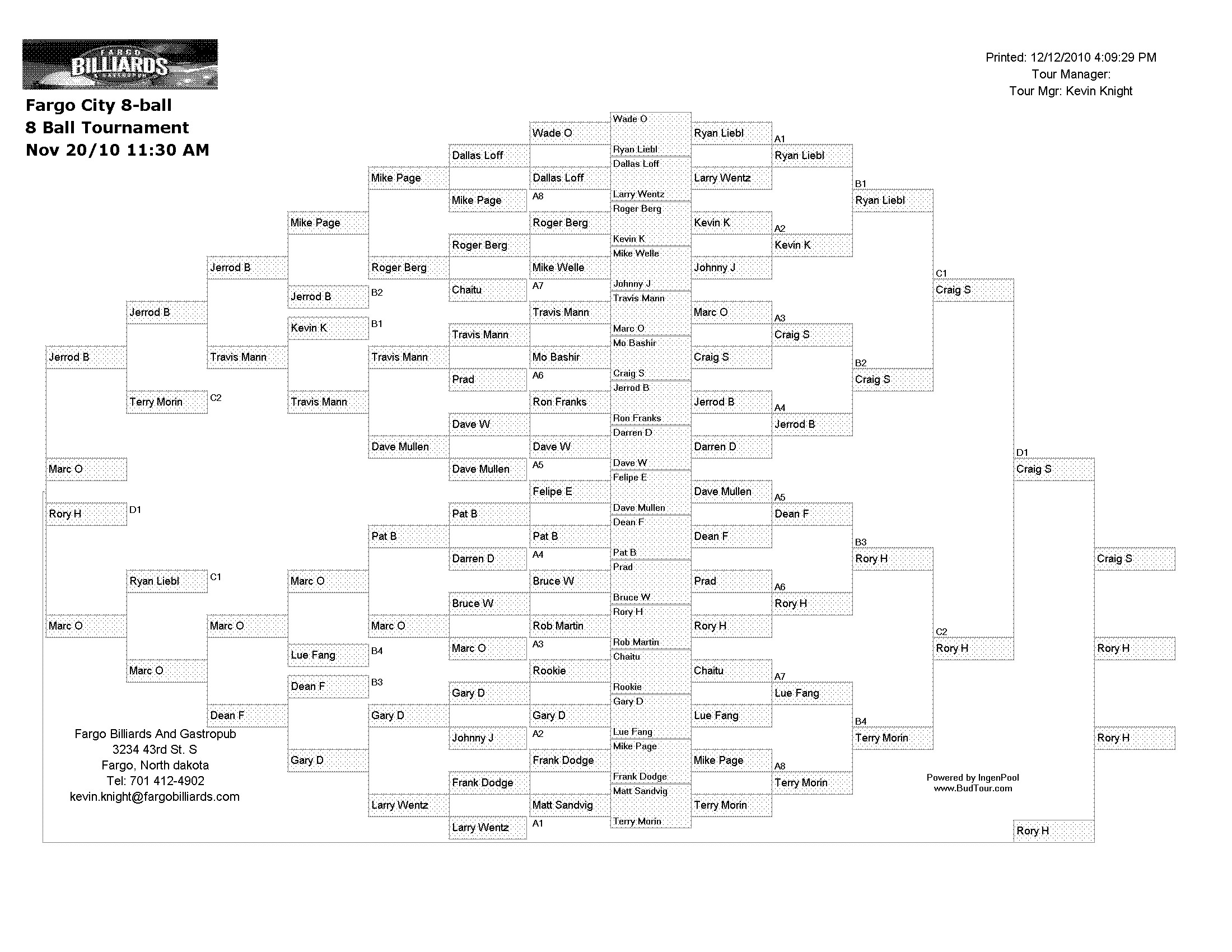 Fargo City 8-ball bracket